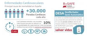 INFOGRAFIA_Importancia_cardioproteccion