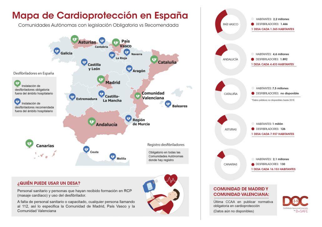 Desfibriladores en España